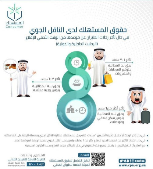 حقوقك لدى الناقل الجوي 1442 توضحها جمعية حماية المستهلك السعودية