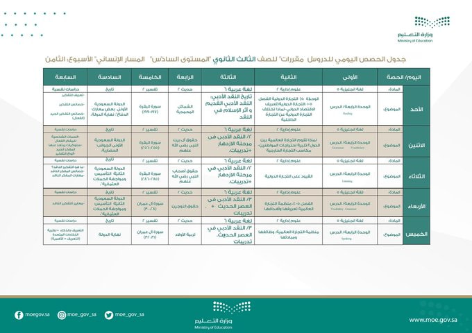 تردد قنوات عين التعليمية    مواعيد دروس المراحل الدراسية الثلاثة وزارة التعليم السعودية