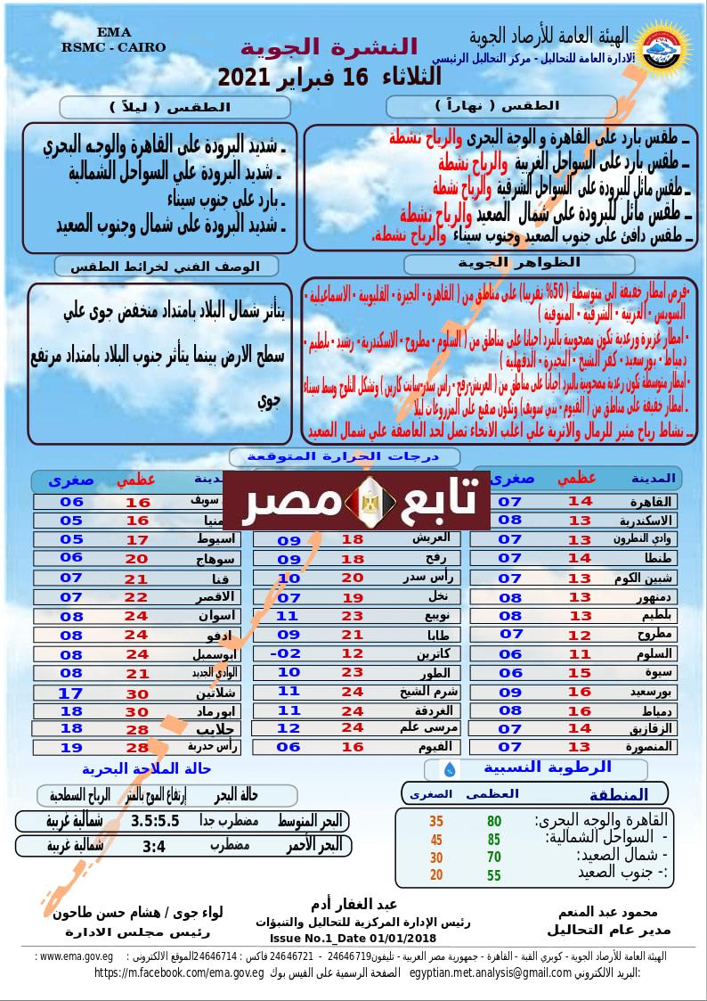 الأرصاد تحذر    حالة الطقس في مصر الثلاثاء انخفاض درجات الحرارة لـ 13 درجة